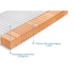Frankhauer Materac wysokoelastyczny Cortona średniotwardy
